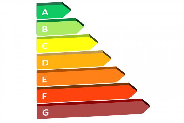 energieeffizent